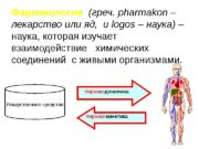 Фармакология  (греч.  p harmakon – лекарство